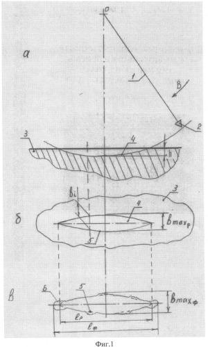 Способ сравнительной оценки свойств материалов по отношению длины следа маятникового скрайбирования к его ширине