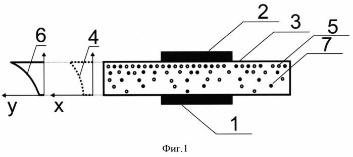 Термоэлектрический генератор на основе сульфида самария, легированного атомами семейства лантаноидов, и способ его изготовления (варианты)