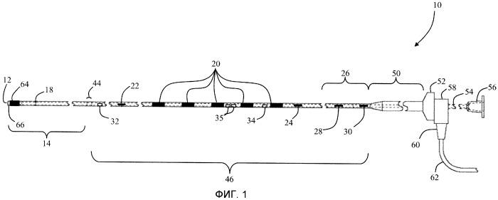 Приспособление, устройство и способ получения физиологических сигналов посредством питательной трубки