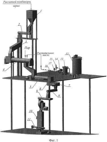 Линия производства экспандированных комбикормов в рассыпном, гранулированном и в виде крупки из гранул