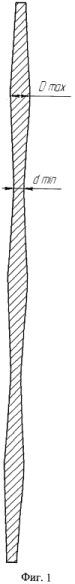 Тороидальная пружина угловых деформаций