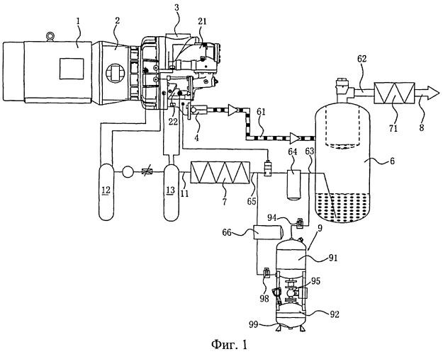 Двухступенчатое воздушное компрессорное устройство винтового типа среднего давления