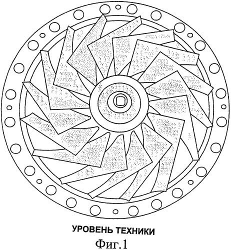 Покрывающий элемент для рабочего колеса, компрессор, содержащий рабочее колесо с покрывающим элементом, и способ защиты рабочего колеса компрессора