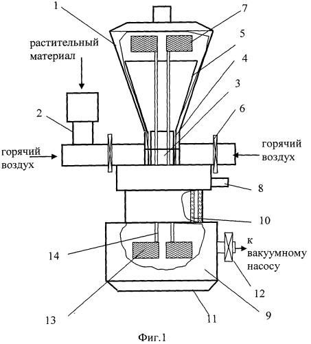 Энергосберегающая двухступенчатая сушильная установка для растительных материалов