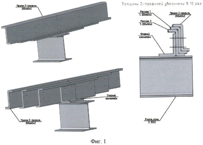Узел рессорного типа опирания z-образных прогонов на основные несущие конструкции