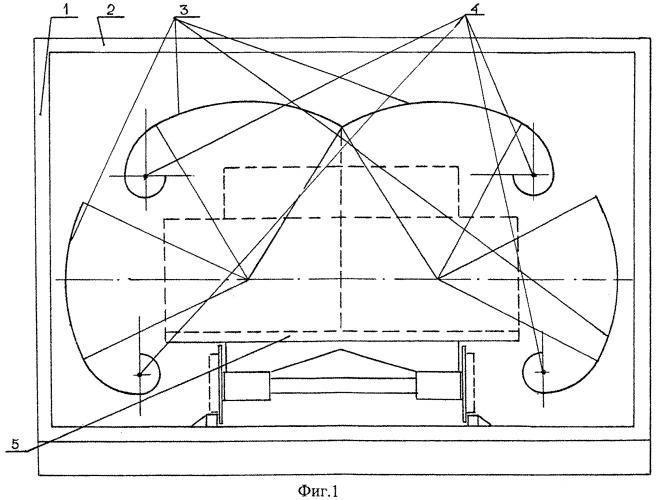 Устройство для термообработки строительных материалов и изделий из них