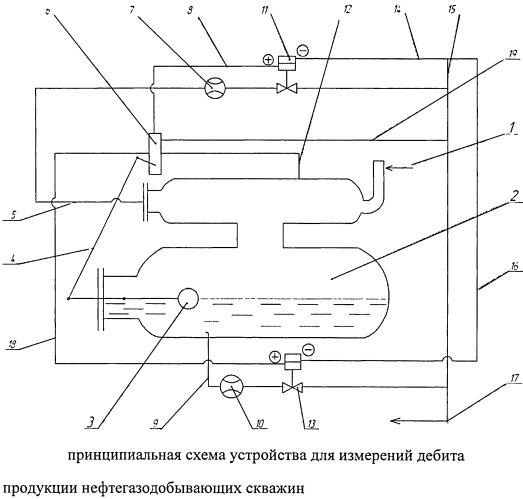 Устройство для измерения дебита продукции нефтегазодобывающих скважин