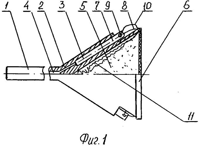 Устройство для метания сети