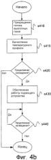 Способ и устройство, относящиеся к охлаждению дозирующих модулей scr-систем