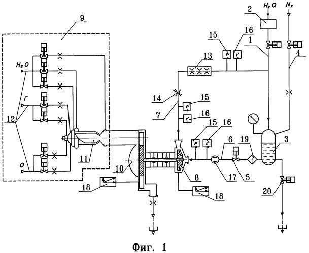 Способ испытания турбин и стенд для его реализации