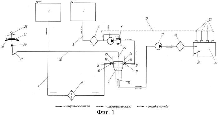 Система питания тракторного дизеля с ручным управлением подачей смесевого топлива