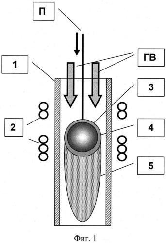 Способ получения ультрадисперсного порошка цинка