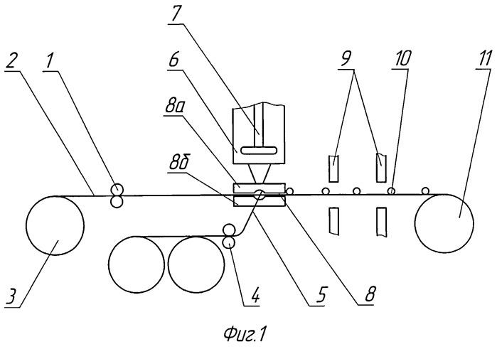 Автоматическая линия для изготовления сетки из стержней