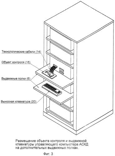 Автоматизированная система контроля и диагностики