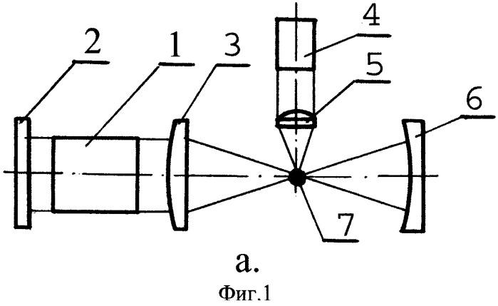 Способ получения оптического разряда в газе и устройство для его осуществления
