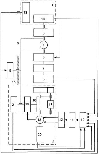 Система управления огнём