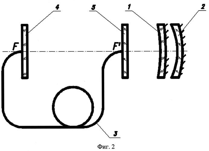 Устройство для контроля лазерного дальномера