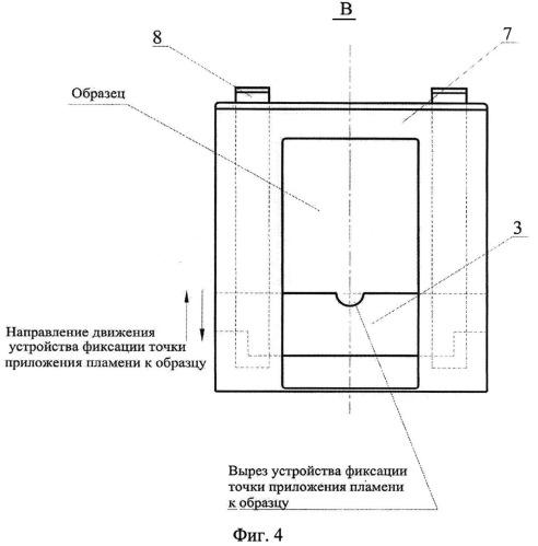 Малогабаритный прибор для экспресс-оценки огнезащитных свойств огнезащитной обработки древесины