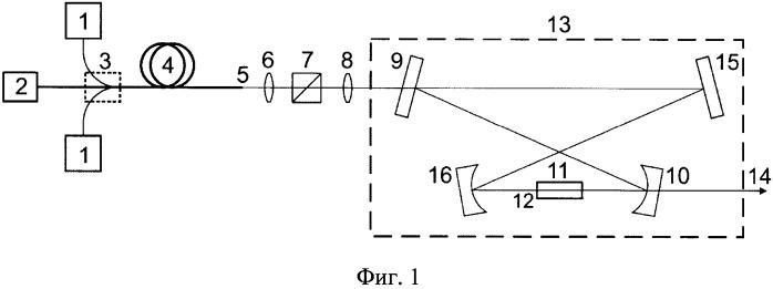 Волоконный лазер с нелинейным преобразованием частот излучения в высокодобротном резонаторе (варианты)