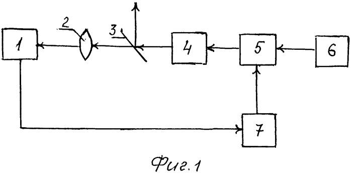 Оптоэлектронный передатчик