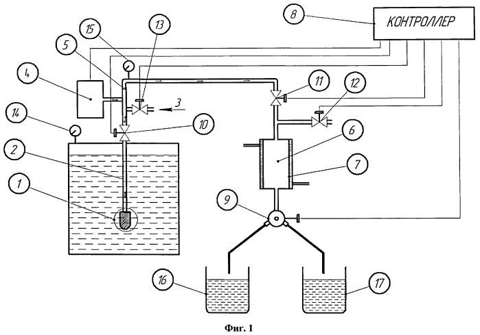 Устройство для фильтрации и отбора проб жидкостей в сосудах под давлением