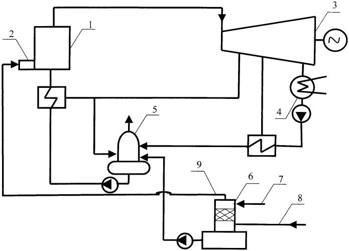 Способ декарбонизации воды для тепловой электрической станции