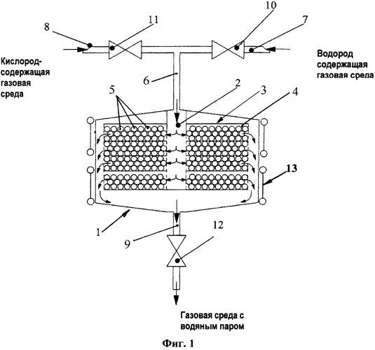 Устройство для выведения водорода из бескислородных газовых сред