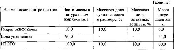 Перчатки латексные защитные модифицированные