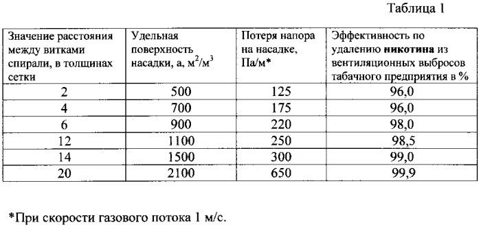 Регулярная насадка для тепло-массообменных аппаратов, преимущественно биореакционных