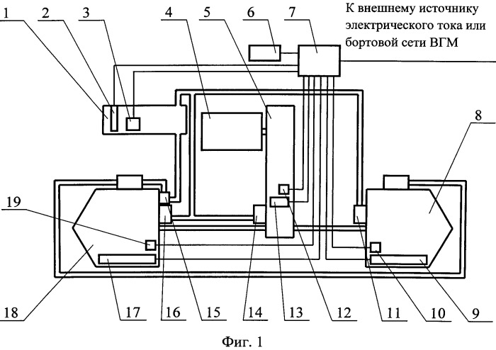 Устройство для обеспечения работоспособности системы гидроуправления и смазки трансмиссии военной гусеничной машины при отрицательных температурах окружающего воздуха