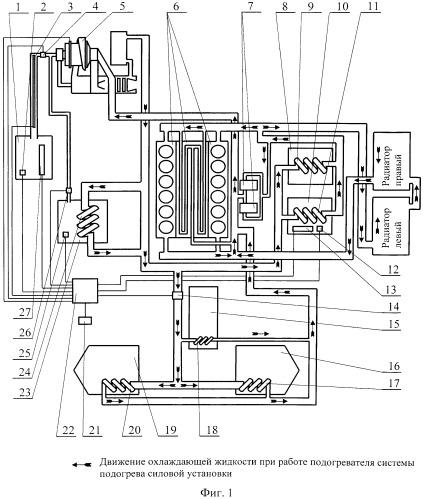 Устройство для обеспечения работоспособности военной гусеничной машины при отрицательных значениях температуры окружающего воздуха