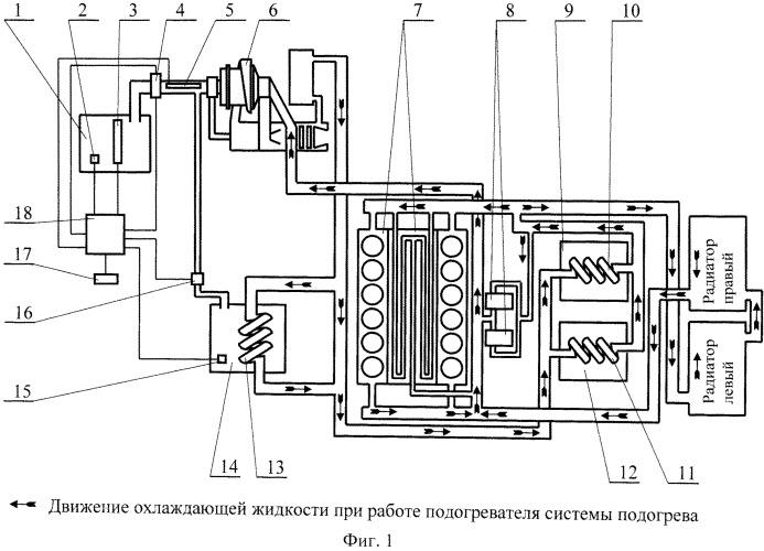Система подогрева силовой установки военной гусеничной машины