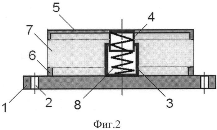 Виброизолятор кочетова сетчатый