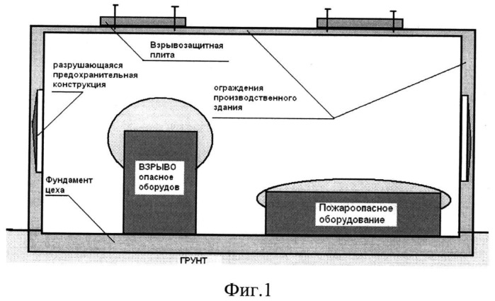 Противовзрывная панель для защиты производственных зданий и сооружений от чрезвычайной ситуации