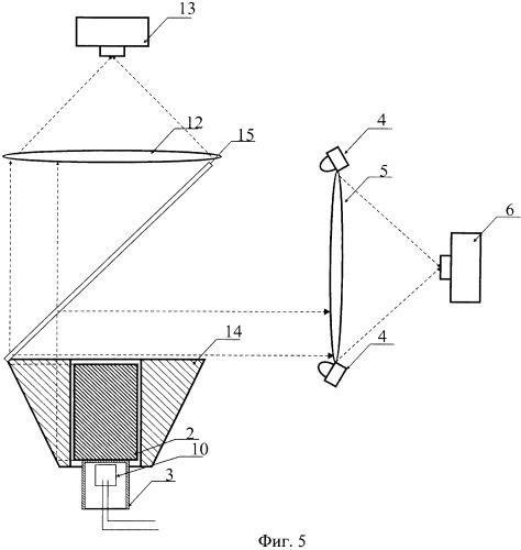 Устройство для автоматизированного контроля поверхностных и объемных дефектов керамического ядерного топлива