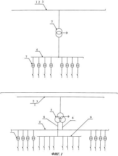Электрическая распределительная сеть