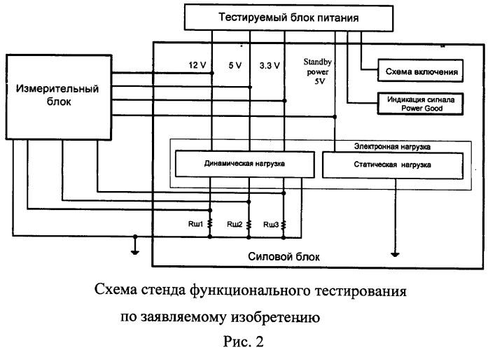 Стенд для проверки, тестирования и анализа компьютерных блоков питания