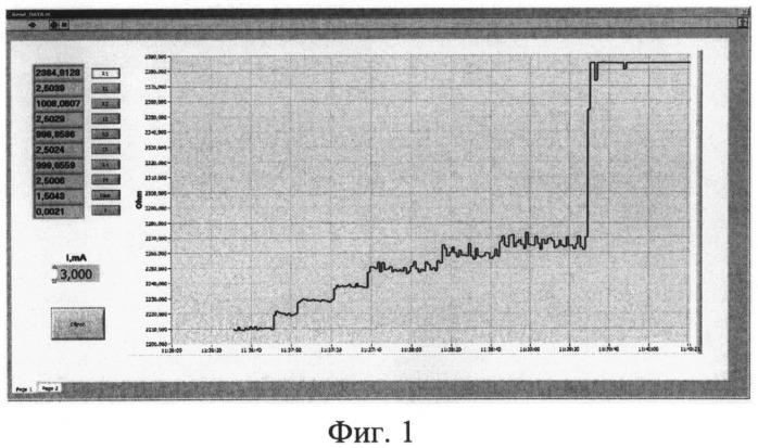 Способ определения уровня жидкого гелия дискретным уровнемером