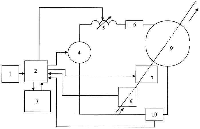 Устройство контроля качества протяжённых изделий
