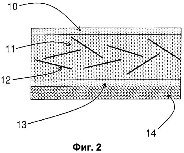 Пьезоэлектрический и/или пироэлектрический композиционный твердый материал, способ его получения и применение такого материала