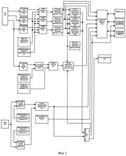 Сетевой блок контроля качества электроснабжения