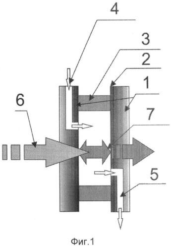 Способ прокачки раствора красителя для лазерных резонаторов