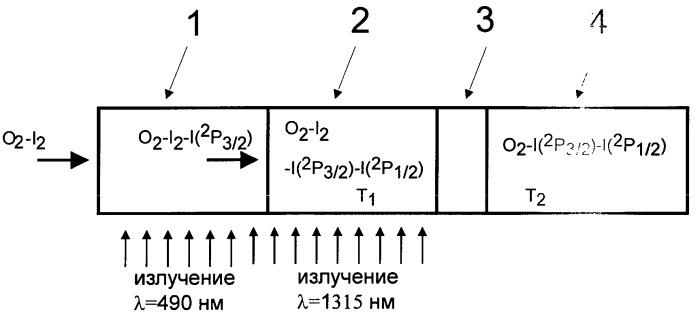 Способ получения инверсионной населенности на атомах йода