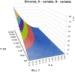 Способ определения параметров разуплотненной зоны продуктивного пласта