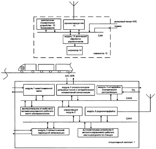 Система для регулирования движения поезда на перегоне