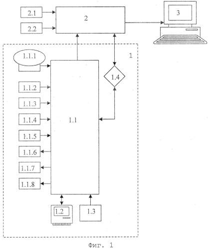 Система предотвращения опасного сближения судов, использующая общее морское информационное пространство