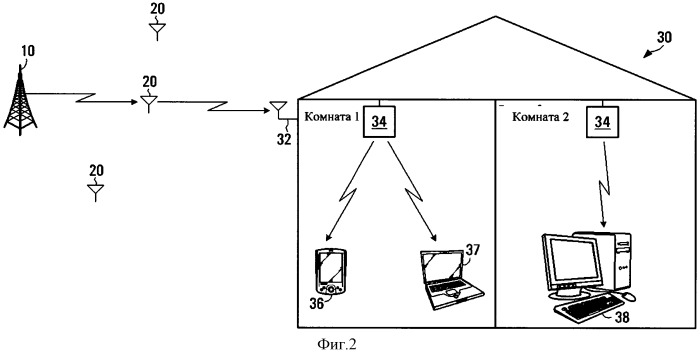 Способ и система связи