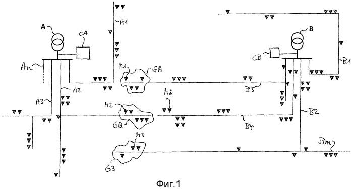 Устройство и способ для обнаружения связных сопоставлений в распределительной электрической сети, реалезующей дистанционное снятие показателей потребления энергии