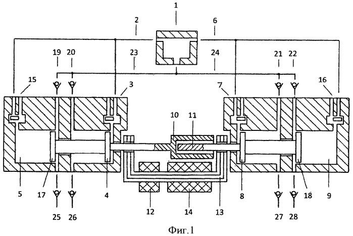 Способ предотвращения газораспределительными клапанами ударов поршневых групп о торцы цилиндров в свободнопоршневом компрессоре с линейным электродвигателем