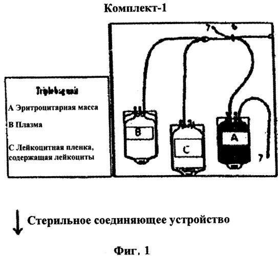 Активированная лейкоцитарная композиция